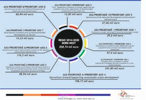 infograficul colorat 1420