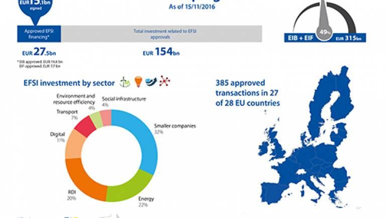 Dincolo de granturile directe, ADR Nord-Vest, gazda Centrului Regional Europe Direct, sprijină mediul privat prin reţele de afaceri şi instrumente complexe