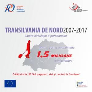 3. Infografic InvestEU - Libera circulatie Persoane - Koncylion