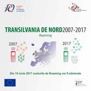 7. Infografic InvestEU - Roaming - Koncylion