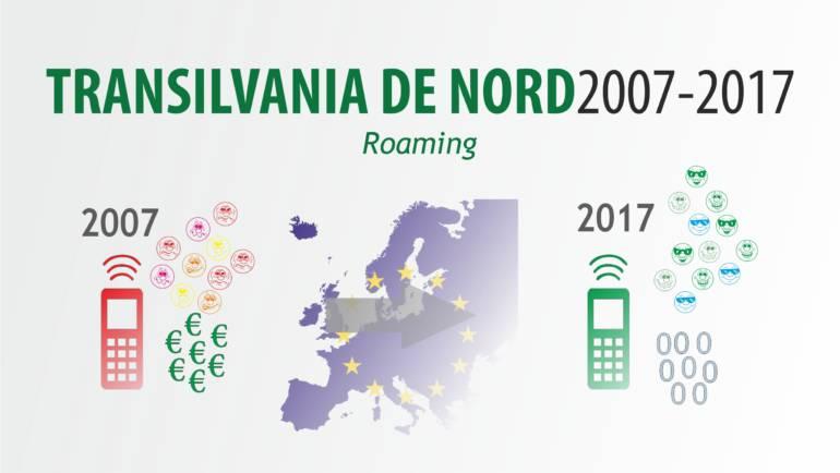 Comunici liber în toată Europa