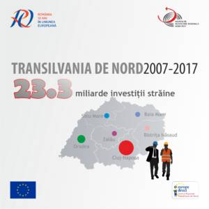 8. Infografic InvestEU - Investitii straine - Koncylion