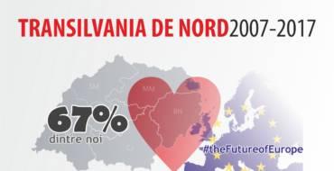Suntem optimişti privind #FutureOfEurope