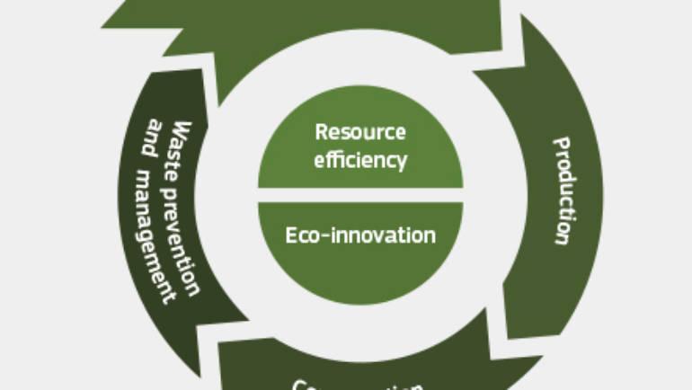 Contribuția economiei circulare la dezvoltarea sectorului agro-alimentar, în dezbatere la Cluj-Napoca
